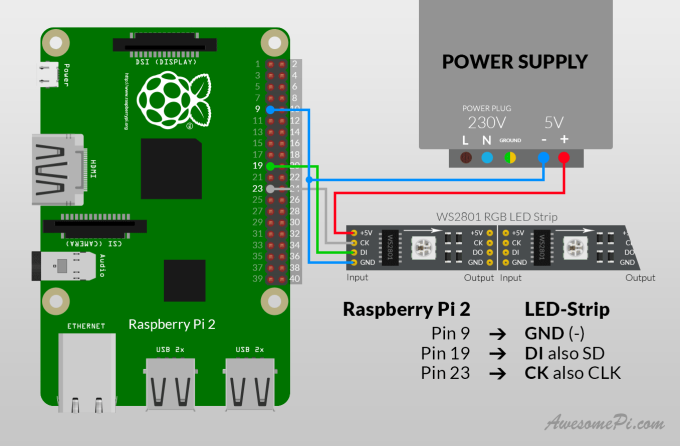 construction_plan_ambilight_ws2801_raspberry_pi_howto_connect